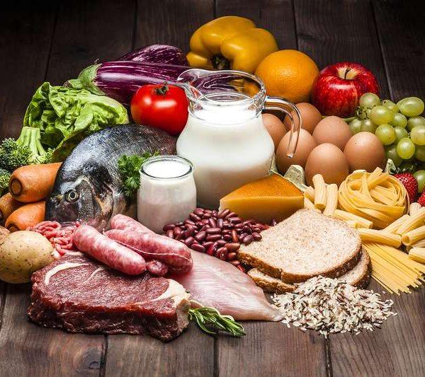 Die Lebensmittel-Matrix